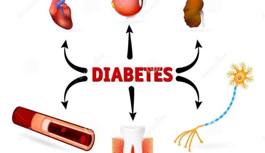 Bahaya dari penyakit diabetes mellitus