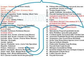 49 Penyakit kritis
