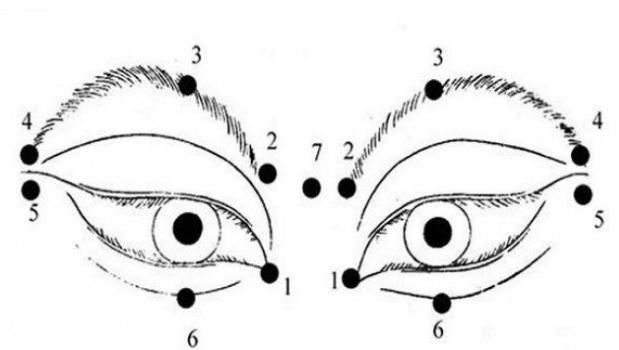 10 cara untuk memperbaiki penglihatan yang bisa Anda lakukan di rumah