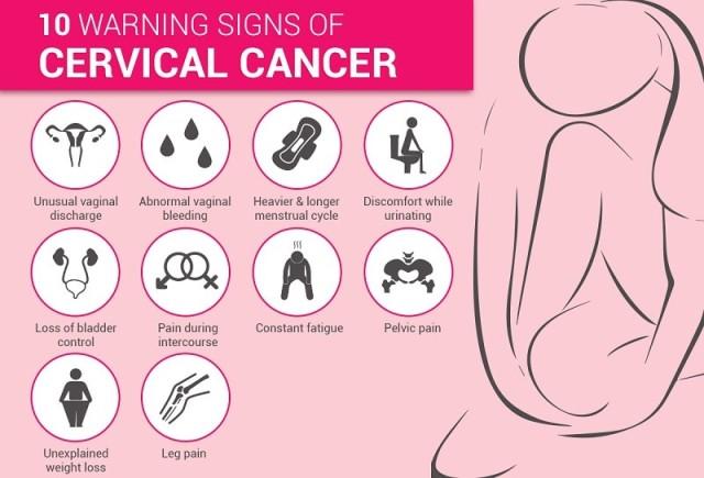 Tanda-tanda awal kanker serviks