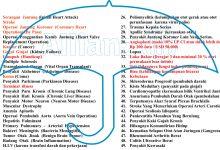 Photo of 49 Penyakit Kritis, Allianz Siap Menanggung Biayanya
