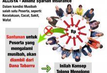 Photo of Konsep Dasar Asuransi Syariah Yang Belum Banyak Diketahui Part II
