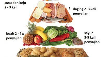 Photo of Makanan Untuk Penderita Diabetes